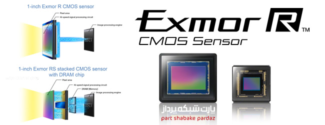 Exmor-R part